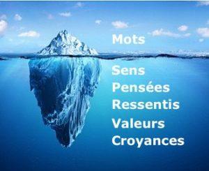Iceberg Mots Croyances